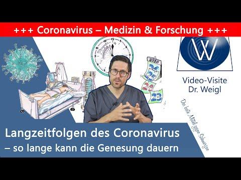 Covid-19 Langzeitschäden ⚠ Corona überlebt aber nicht gesund! Häufige Folgen für Körper & Psyche