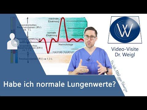 Lungenfunktion: Gesunde Lungenwerte? Schlechte Werte nach einem Lungentest (z.B. Spirometrie)